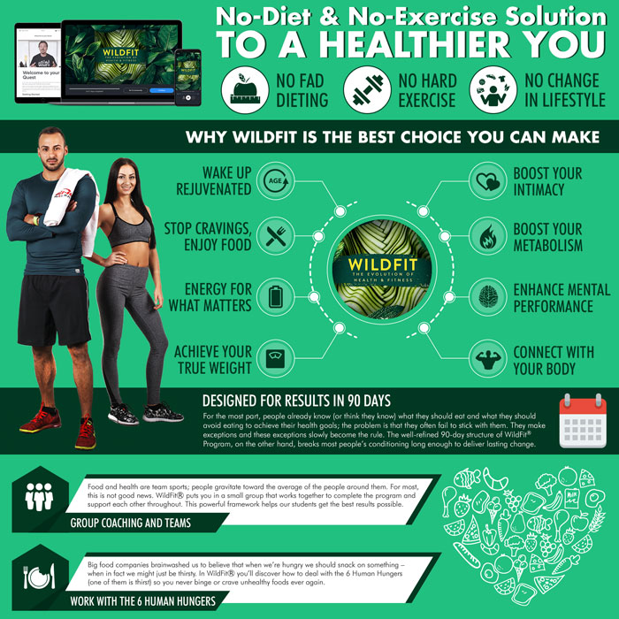 Mindvalley S Wildfit Diet Challenge Review Is It Effective